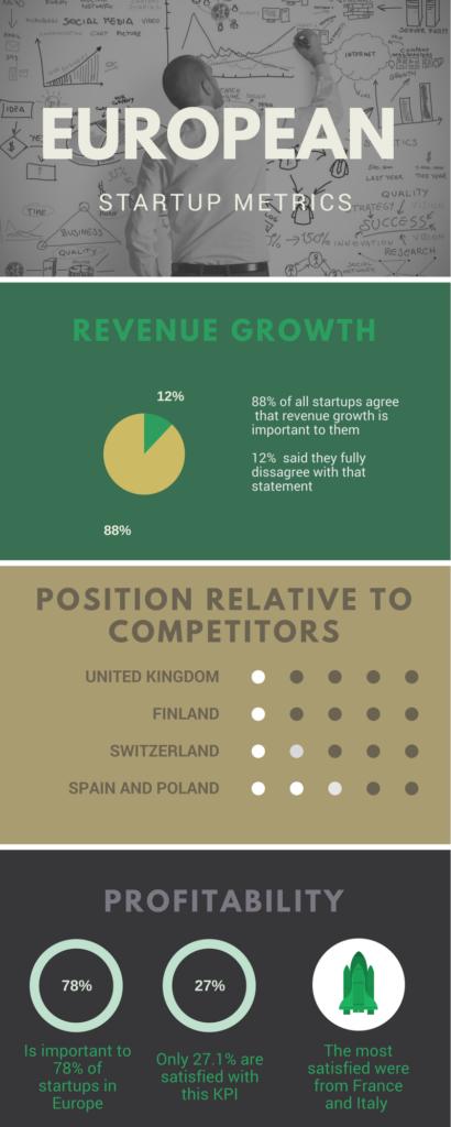 Vanity-metrics-infographic