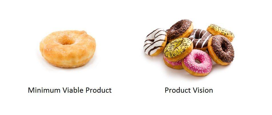 mvp-donuts