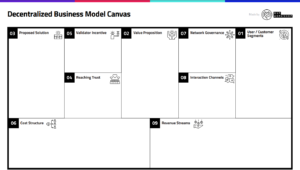 Decentralized Business Model Canvas