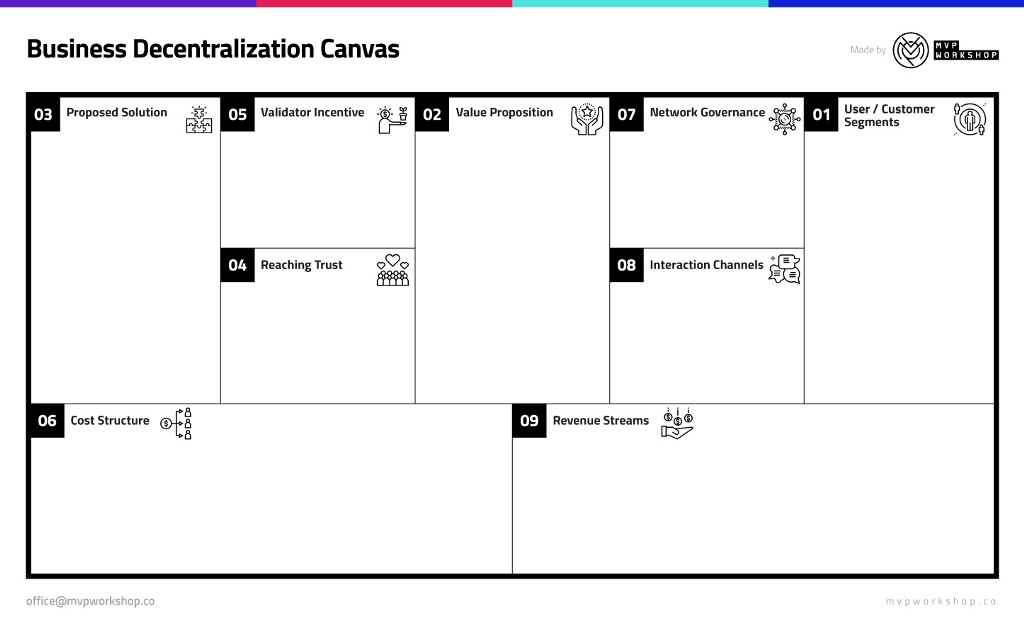 business decentralized canvas crypto