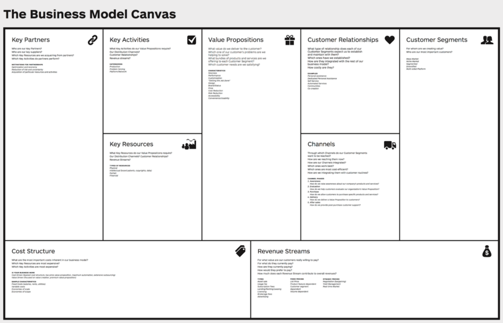 business model canvas for blockchain
