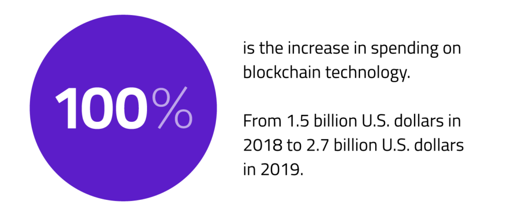 blockchain spending stats