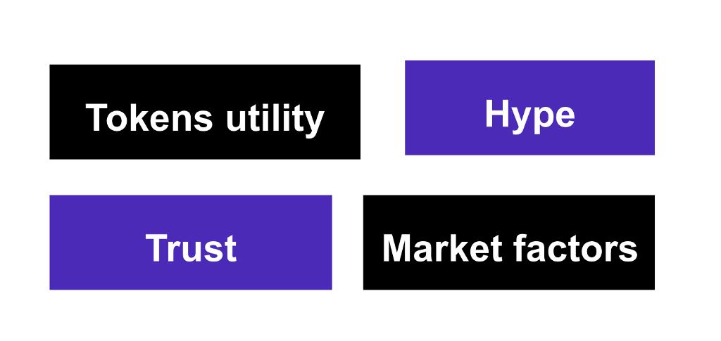 token list utility