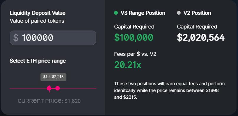 capital efficiency example