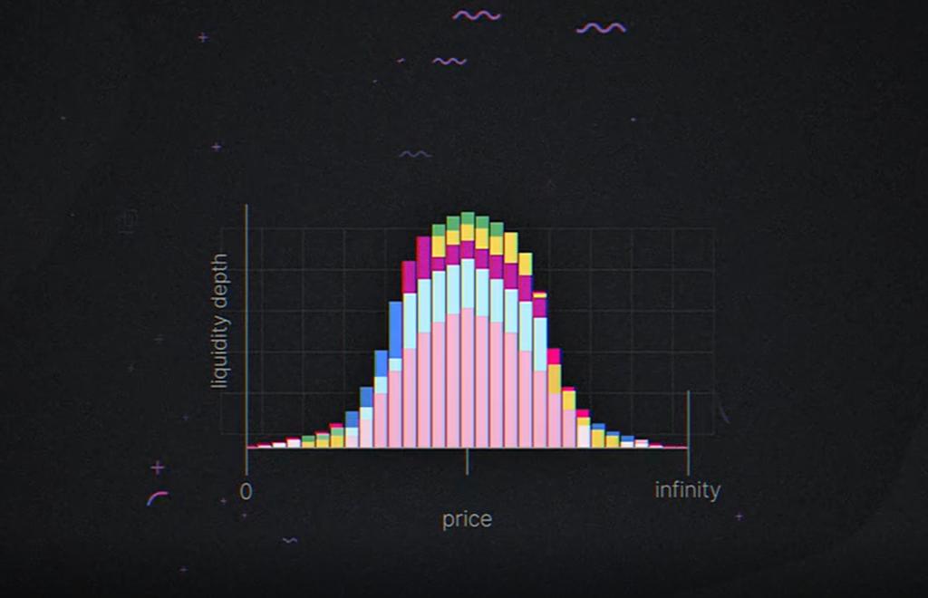 increased market depth